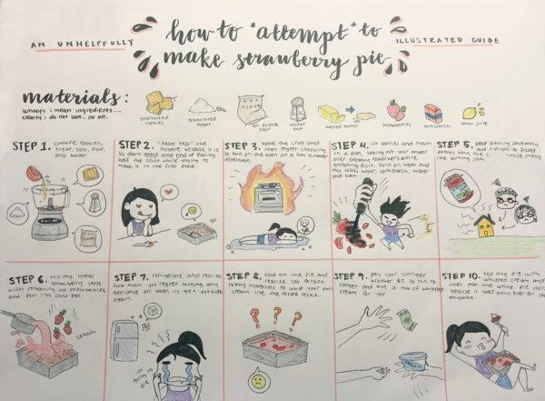Illustrated Recipe, Ruth Lee