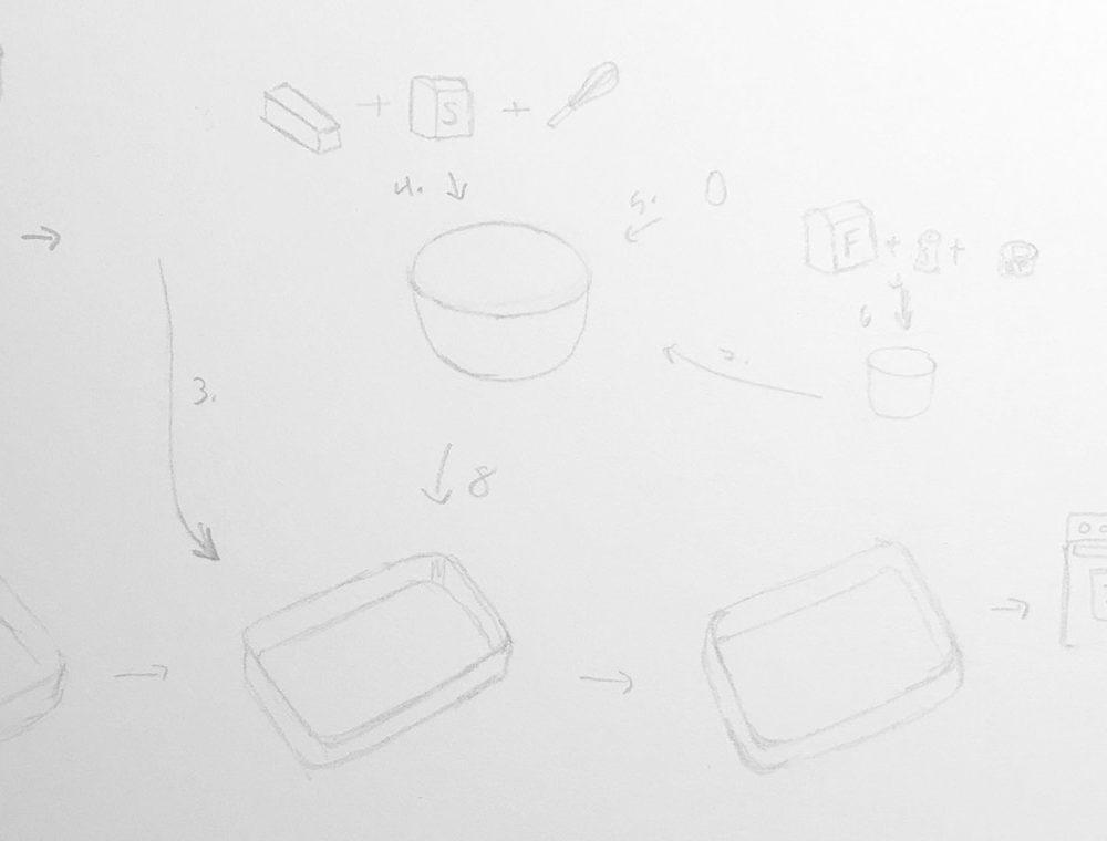Illustrated Recipe, Ro Antia