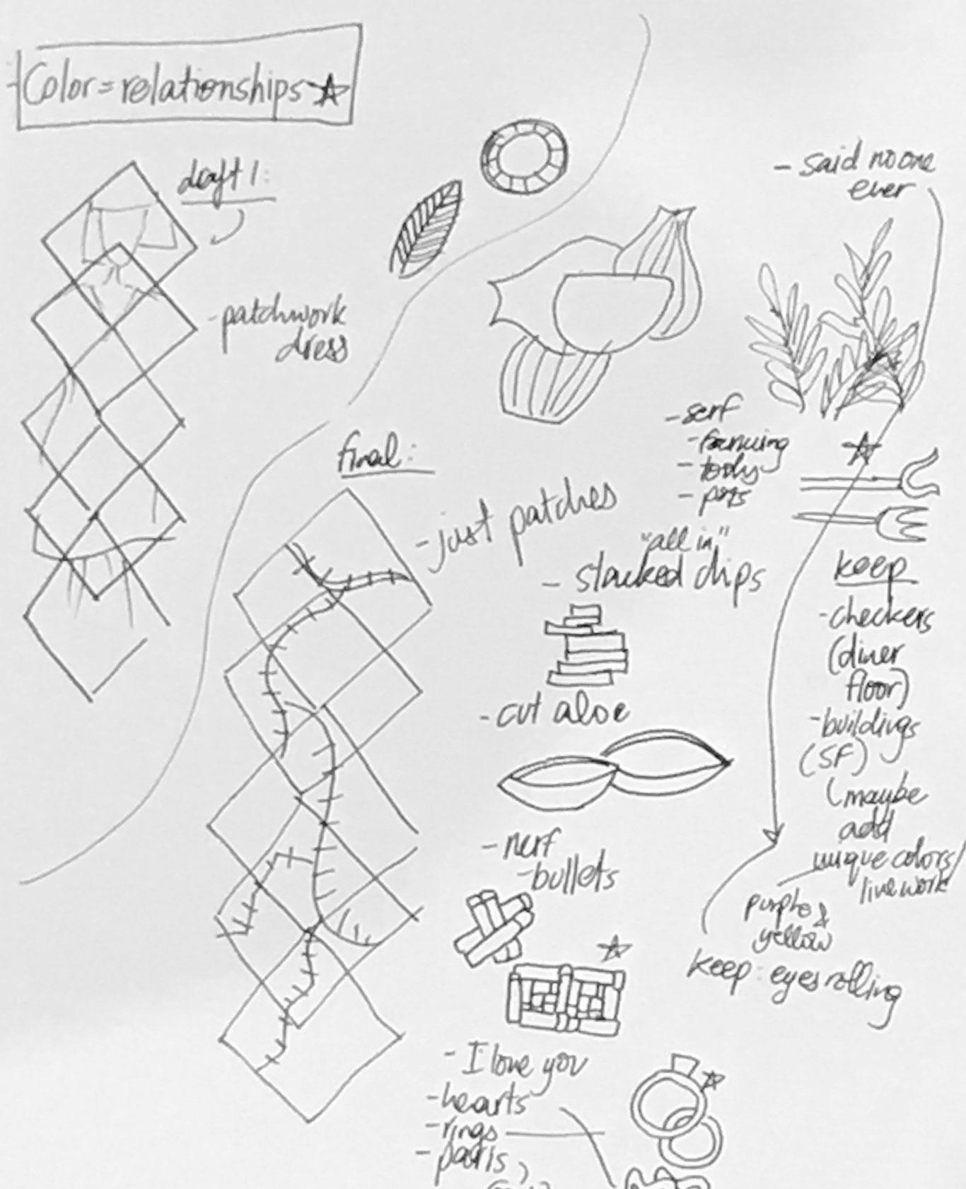 Brainstorming Sketches, Anushka Srinivasan
